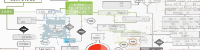 research_diagram_links